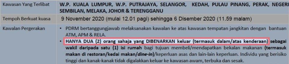 Peninsular Malaysia private car capacity limit