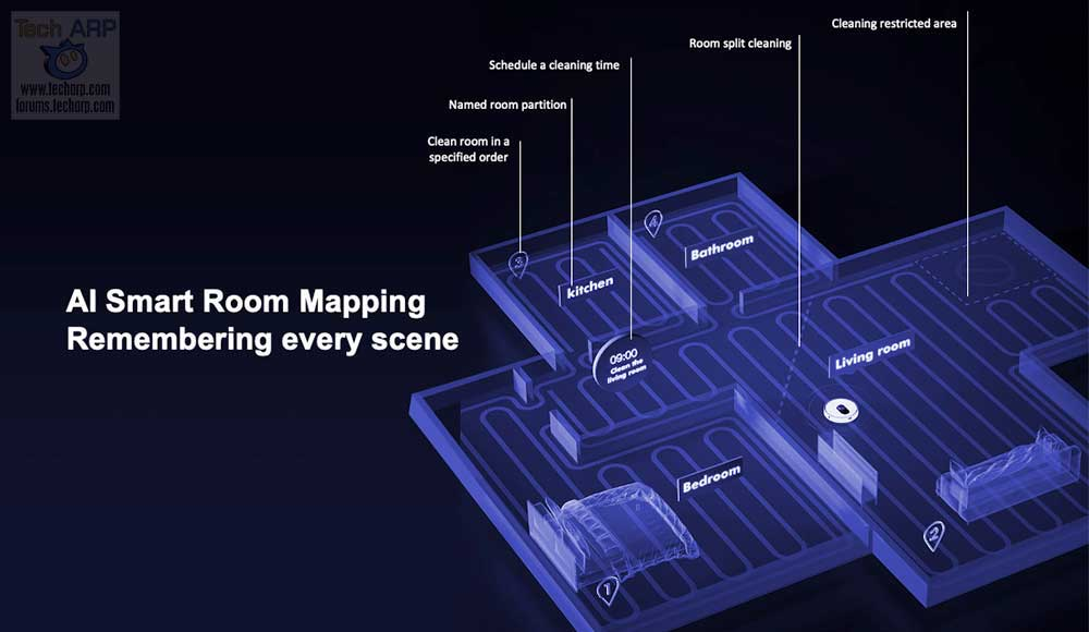 Xiaomi ROIDMI Eve Plus AI smart room mapping