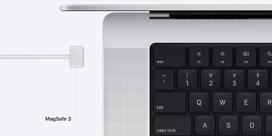 2021 MacBook Pro Restores 4 Features Jony Ive Threw Out!