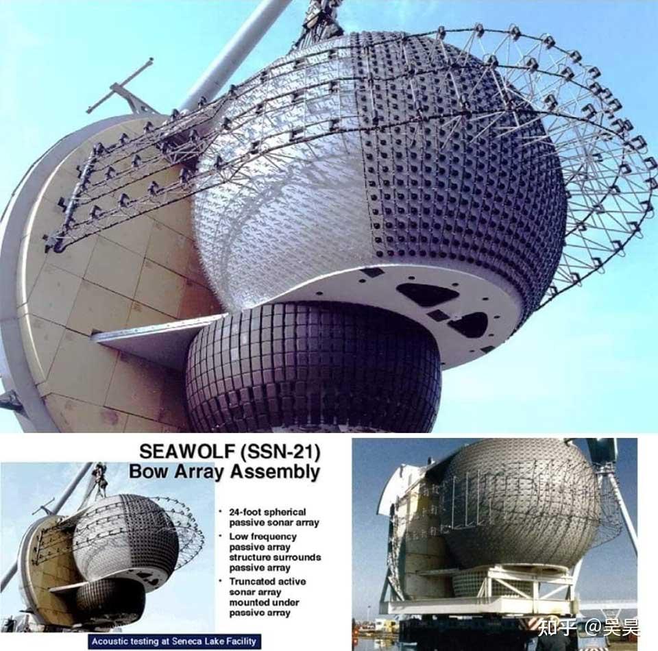 Seawolf SSN-21 Passive Sonar