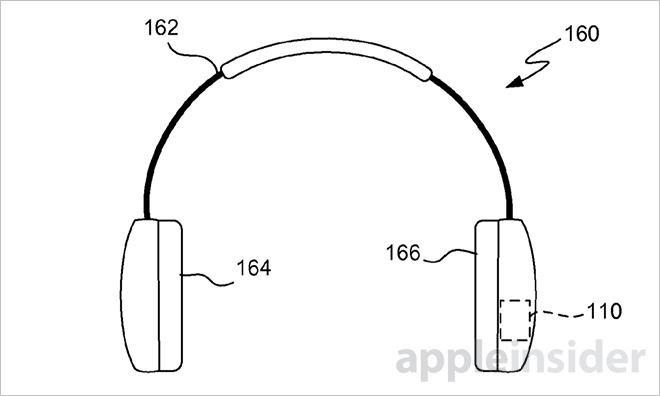 AirPods New Headphone Patent Design