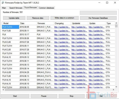 Huawei Firmware Finder: Find & Flash Stock Firmware on Huawei Phones
