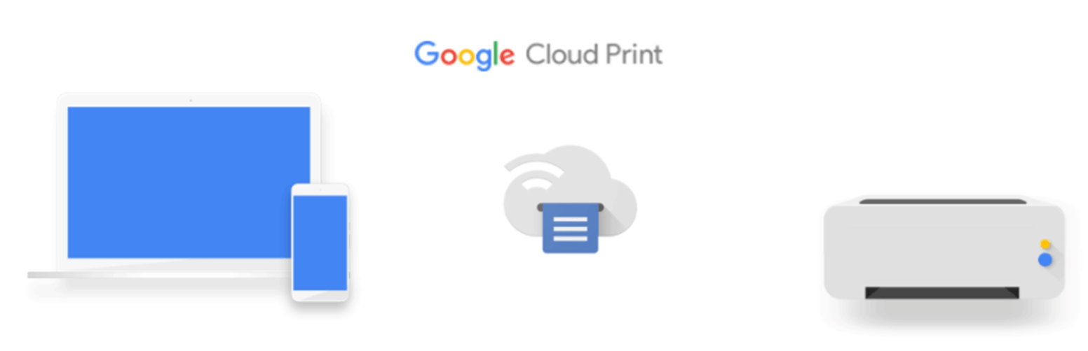 Wired Printer To Wireless | How To Print Using Google Cloud Print Make Printer Your Wireless