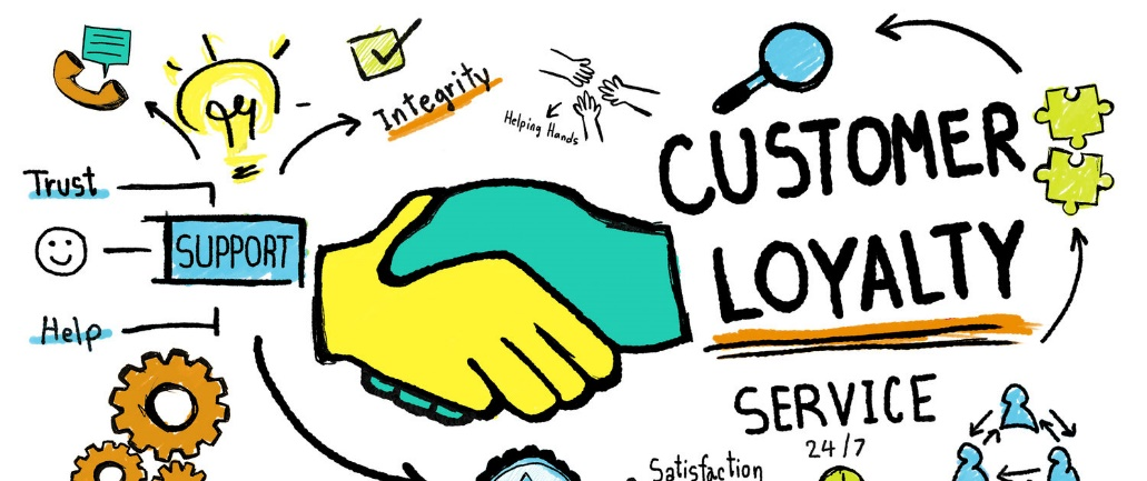 Image result for customer support and loyalty