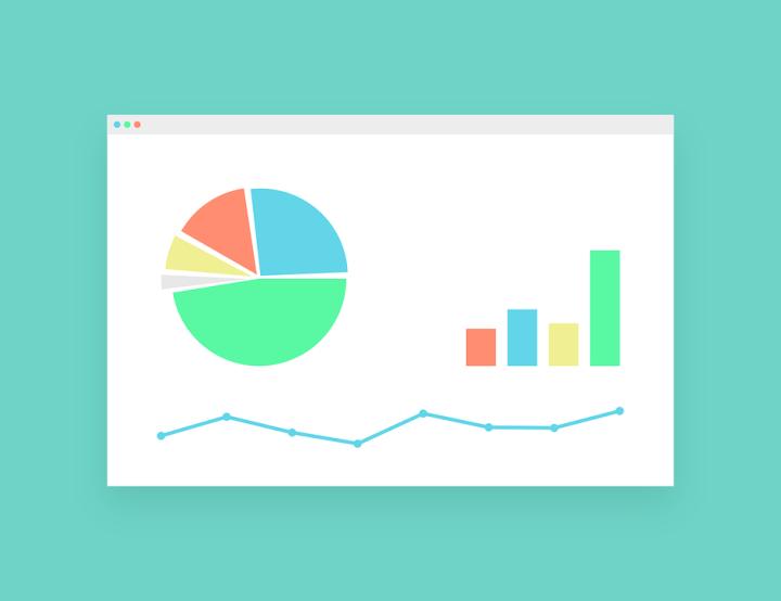 chart graph analytics