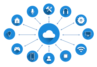 Iot, Internet Of Things, Network, Cloud Computing