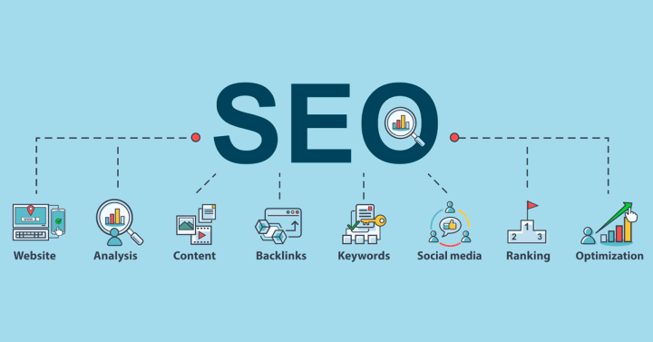 SEO - Sigma Knowledge Solutions