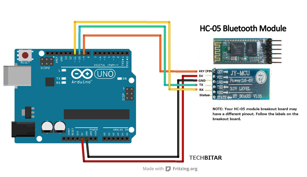 usb 3 0 cable wiring diagram 2 1997 ford ranger radio modify the hc-05 bluetooth module defaults using at commands - techbitar
