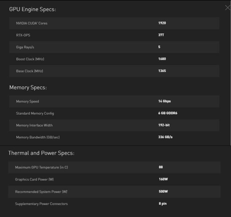 Nvidia RTX 2060 Specifications