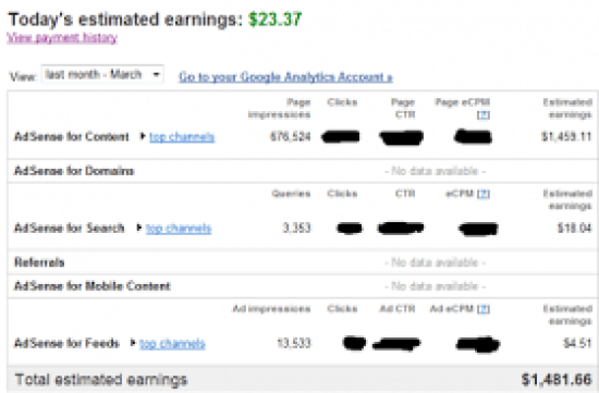increase google adsense earnings approved