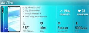 vivo-z1-pro-smartphone
