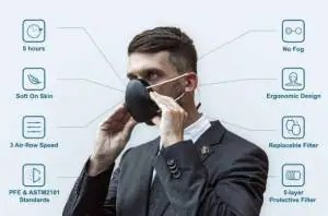 AirZ mask device