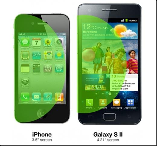 """Por que a tela do iPhone é de 3,5"""" e provavelmente nunca será maior do que 4"""", Samsung, Apple, iPhone, Galaxy, touchscreen, tela, tablet, ergonometria,organicidade, usabilidade"""