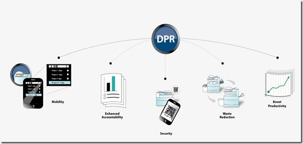 Outsourcing de Impressão HP com Soluções Capella dpr pull printing