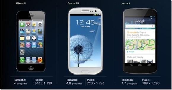 iPhone 5, Galaxy S III ou Nexus 4 – qual é o melhor?, Apple, Samsung, Google, Smartphones, Comparativos