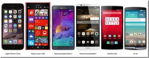 Comparação em tamanho real: Os maiores smartphones lado a lado, Comparativo, smartphones