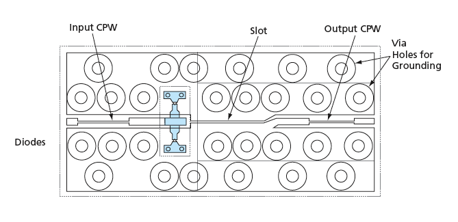 100-GHz Phase Switch/Mixer Containing a Slot-Line