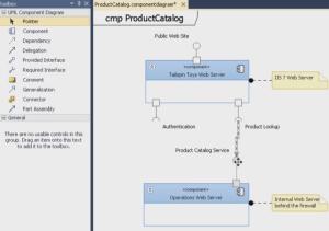 Creating a UML Model Diagram in Visual Studio 2010