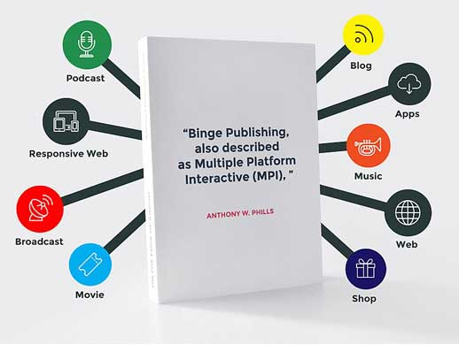 How Technology Is Changing The Publishing Industry