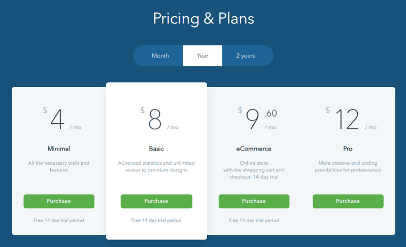 6 uKit Pricing