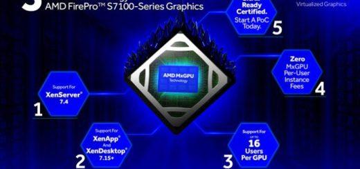 Arriva AMD MxGPU