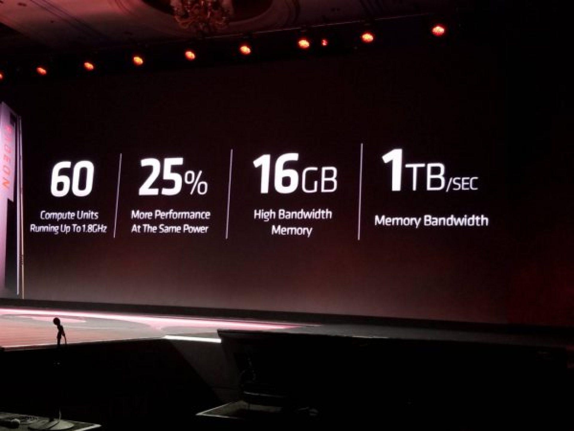 [CES 2019] AMD: mostrata la Radeon VII e processore Ryzen di terza generazione 3