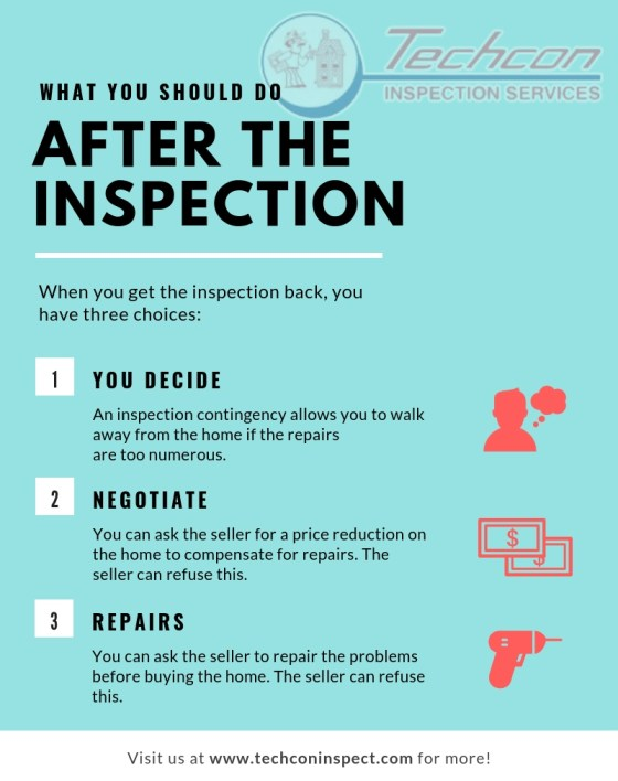 AFTER THE INSPECTION-Home Inspection