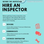 What to Do Before, During and After a Home Inspection