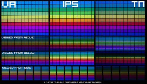 VA, IPS and TN colour accuracy differences