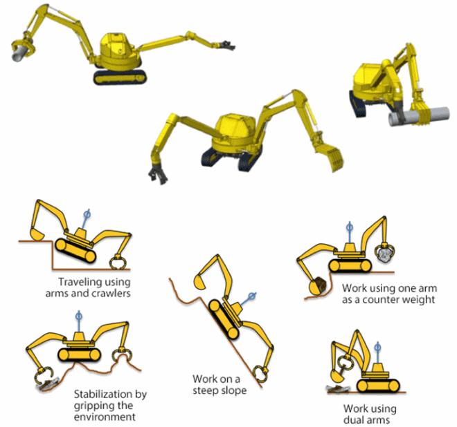 Робот-эскаватор