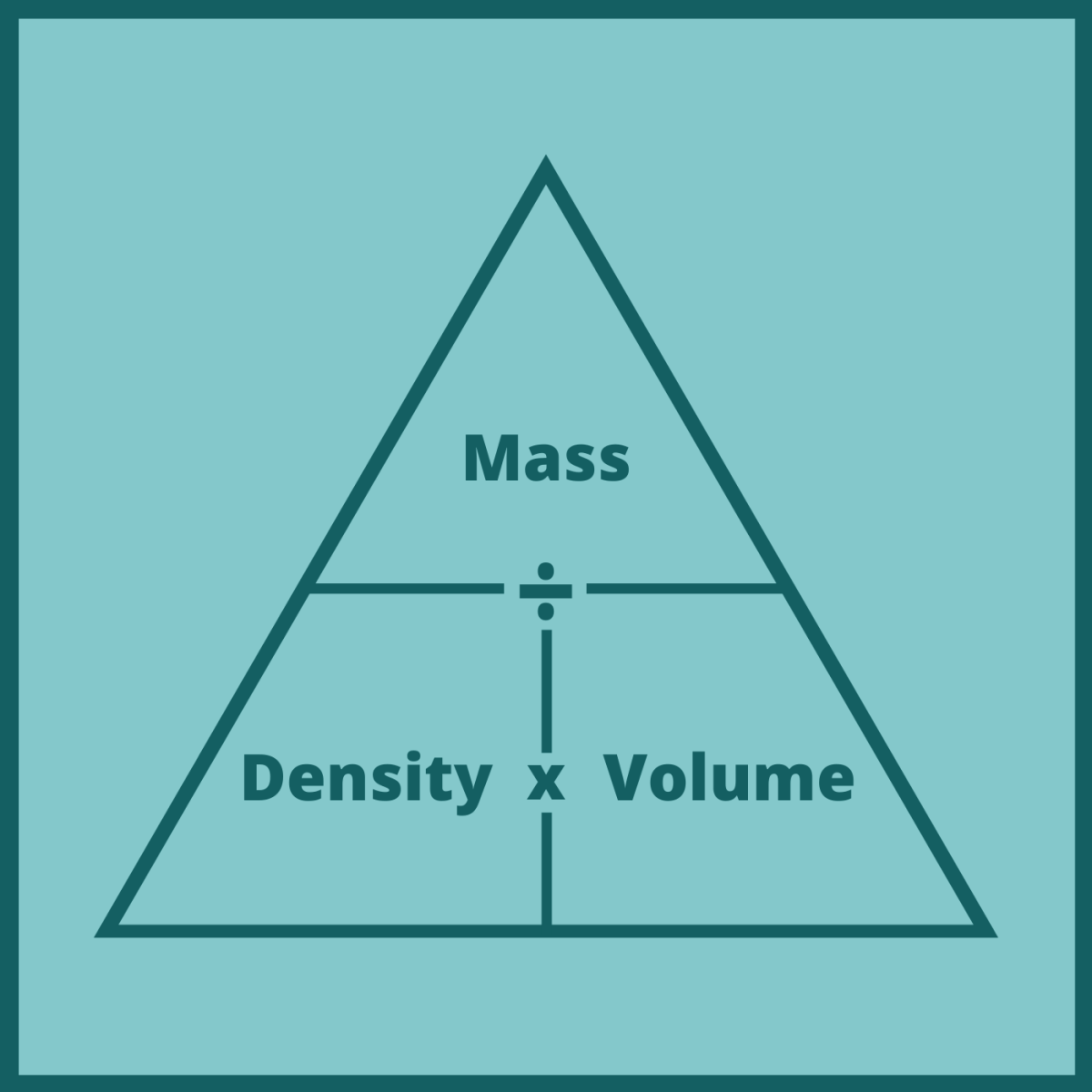 How to find volume with density and mass?