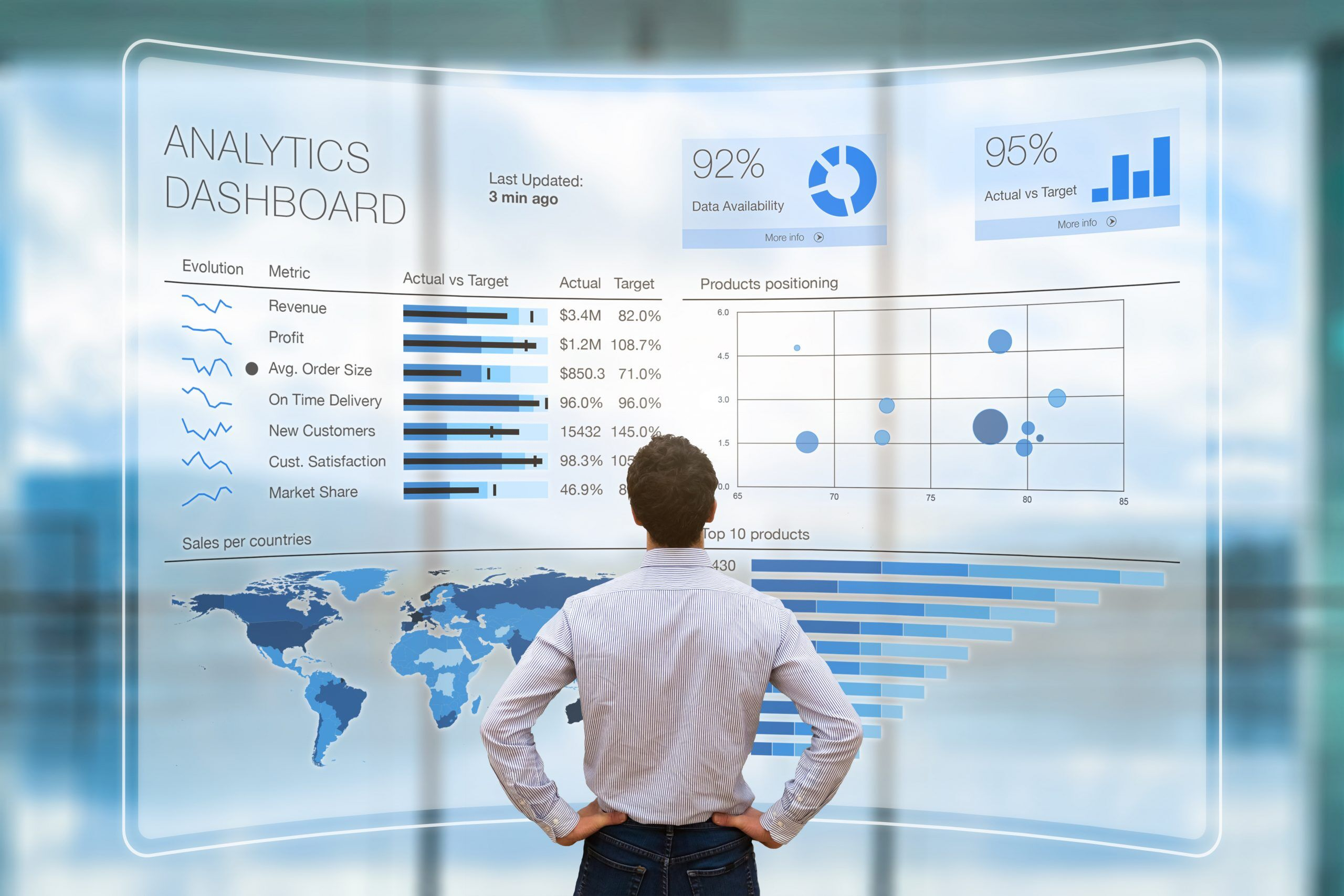How business intelligence creates collaboration in the workforce