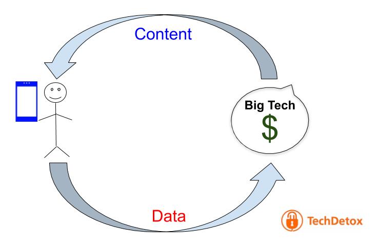 Data-content flow illustration techdetoxbox.com