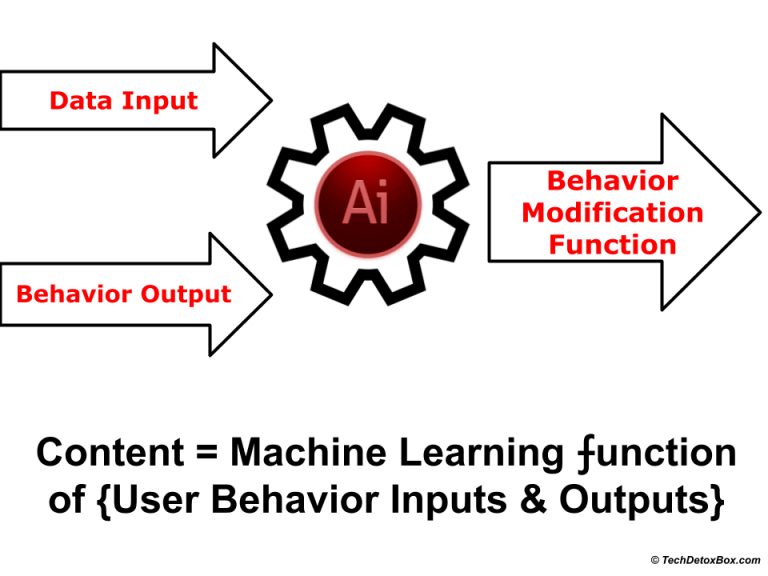 machine learning graphic techdetoxbox