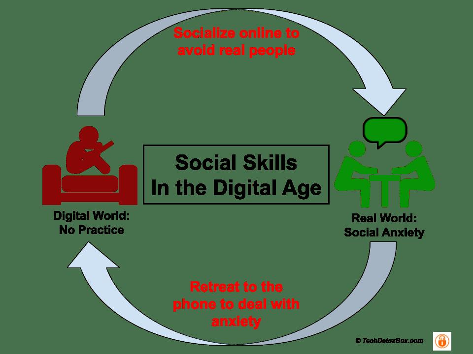 social skills in a digital age graphic techdetoxbox.com