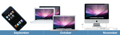apple-product-map.jpg