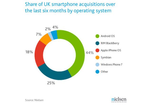UK-smartphone-share.jpg