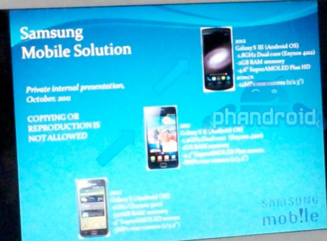 Samsung_Galaxy_S3_leak-728-75.jpg