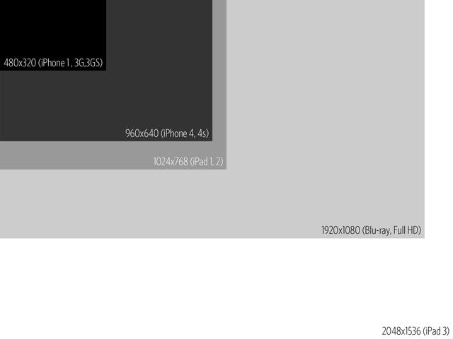 ipad-3-retina-comparison.png