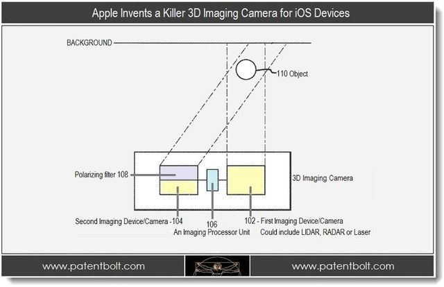 apple-3d-camera-patent.jpg