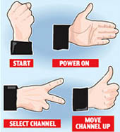 hand-gestures.jpg