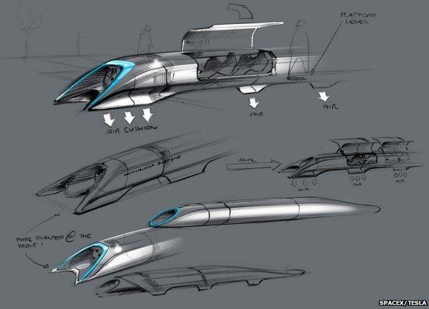 hyperloop-top.jpg
