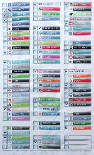 list-social-networking-sites.jpg