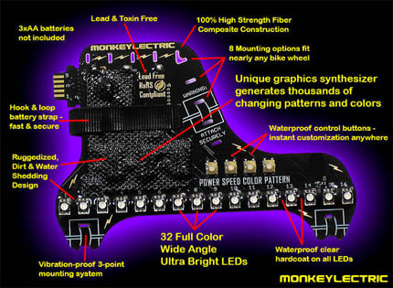 monkey-lectric-m132.jpg