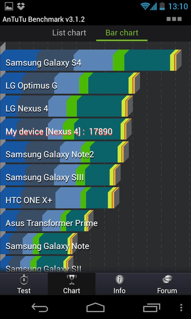 s4-specs-benchmark-full.png