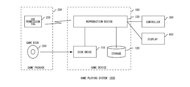 sony-ps4-disc-id-patent.jpg