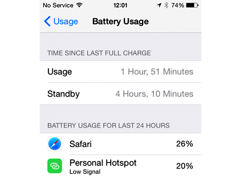 ios-8-battery-use