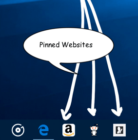 Pinned Websites on windows 10