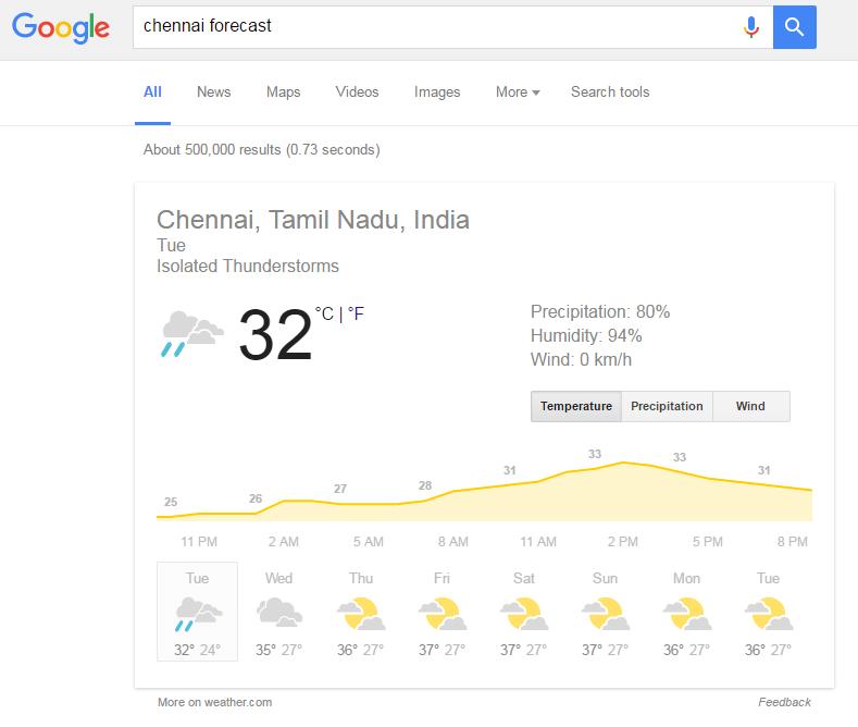 chennai forecast