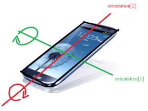 Android: Aprenda a usar o acelerómetro